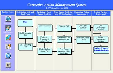 Corrective Action Software Introduction